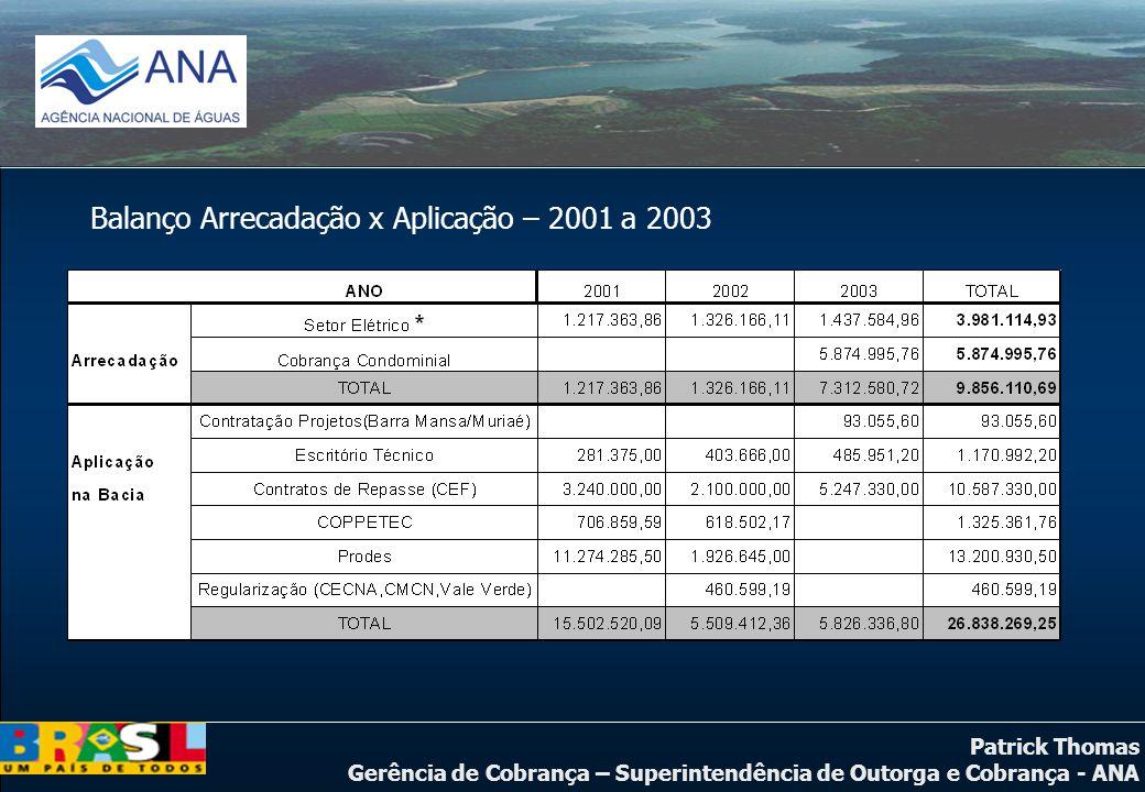 Patrick Thomas Gerência de Cobrança – Superintendência de Outorga e Cobrança - ANA Balanço Arrecadação x Aplicação – 2001 a 2003