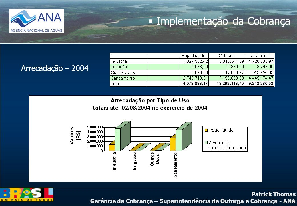 Patrick Thomas Gerência de Cobrança – Superintendência de Outorga e Cobrança - ANA Arrecadação – 2004  Implementação da Cobrança