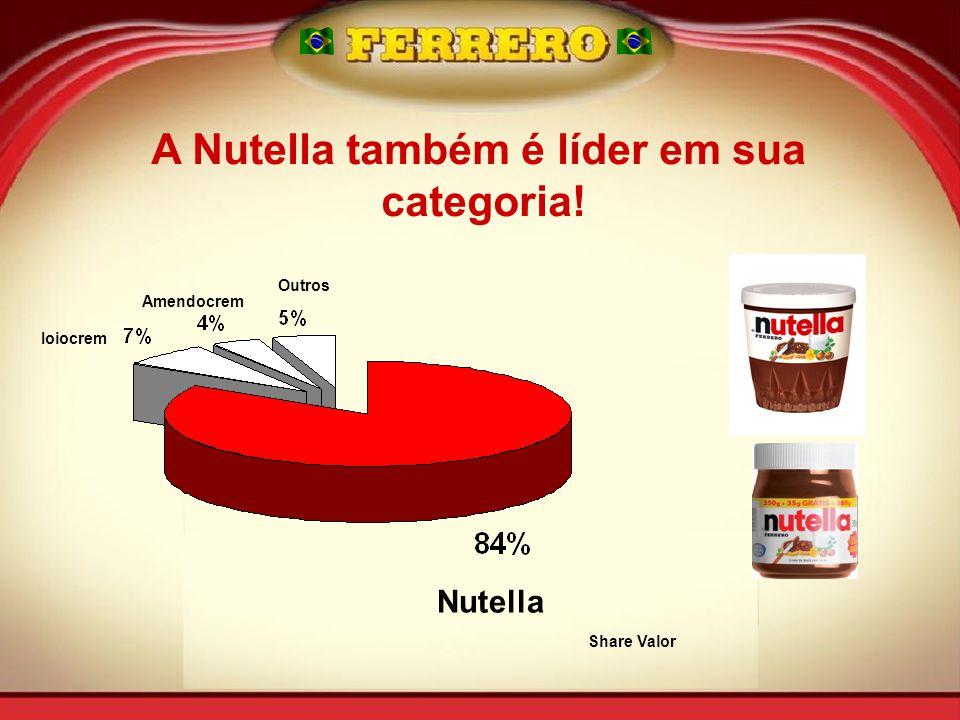 A Nutella também é líder em sua categoria! Amendocrem Nutella Share Valor Ioiocrem Outros