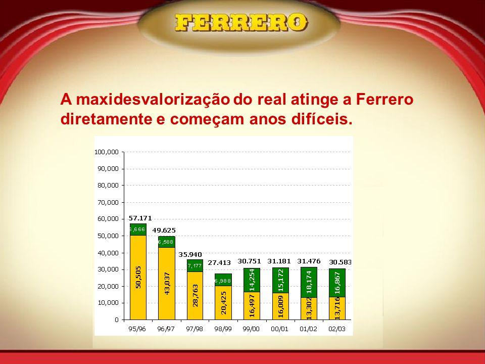 A maxidesvalorização do real atinge a Ferrero diretamente e começam anos difíceis.
