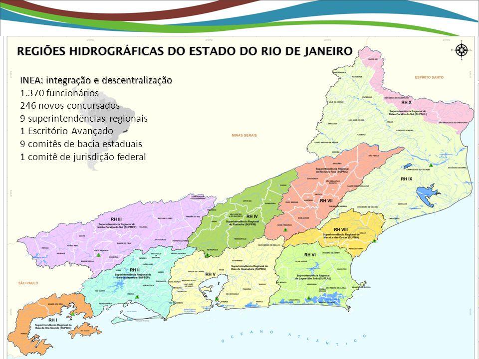 INEA: integração e descentralização 1.370 funcionários 246 novos concursados 9 superintendências regionais 1 Escritório Avançado 9 comitês de bacia estaduais 1 comitê de jurisdição federal