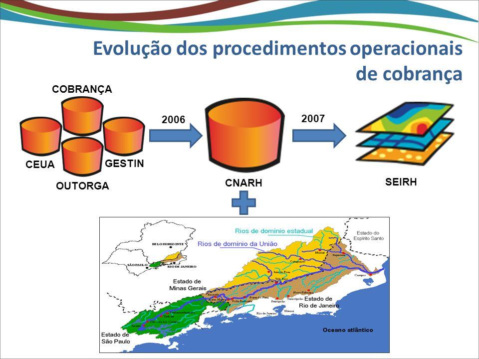 Metas 2012  Complementação do SEIRH − Depuração da Base de Dados Geográfica − Suporte à Manutenção Adaptativa e Evolutiva − Desenvolvimento de novas funcionalidades − Integração com a Base de Dados de Qualidade de Água e SLAM − Aperfeiçoamento do Módulo de Hidrologia − Desenvolvimento do Módulo de Água Subterrânea