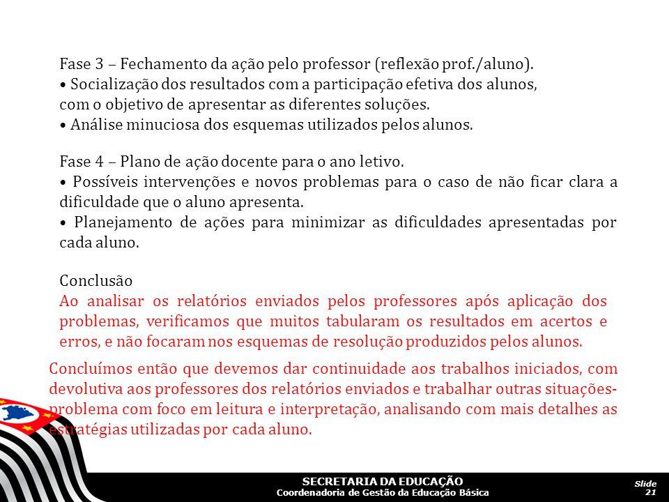 SECRETARIA DA EDUCAÇÃO Coordenadoria de Gestão da Educação Básica Slide 21 Fase 3 – Fechamento da ação pelo professor (reflexão prof./aluno). Socializ