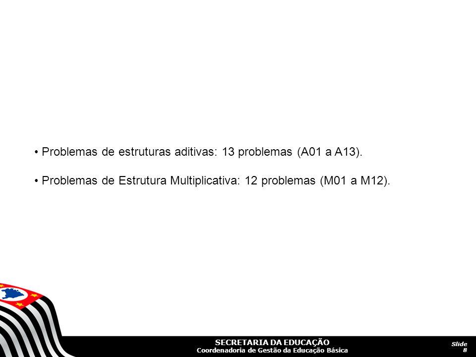 SECRETARIA DA EDUCAÇÃO Coordenadoria de Gestão da Educação Básica Slide 8 Problemas de estruturas aditivas: 13 problemas (A01 a A13). Problemas de Est