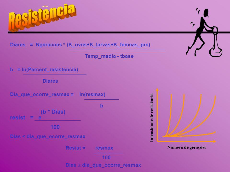 Diares = Ngeracoes * (K_ovos+K_larvas+K_femeas_pre) Temp_media - tbase Dia_que_ocorre_resmax = ln(resmax) b b = In(Percent_resistencia) Diares resist