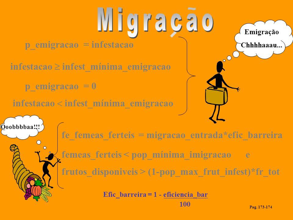 p_emigracao = infestacao infestacao  infest_mínima_emigracao p_emigracao = 0 infestacao  infest_mínima_emigracao Emigração Chhhhaaau... fe_femeas_fe