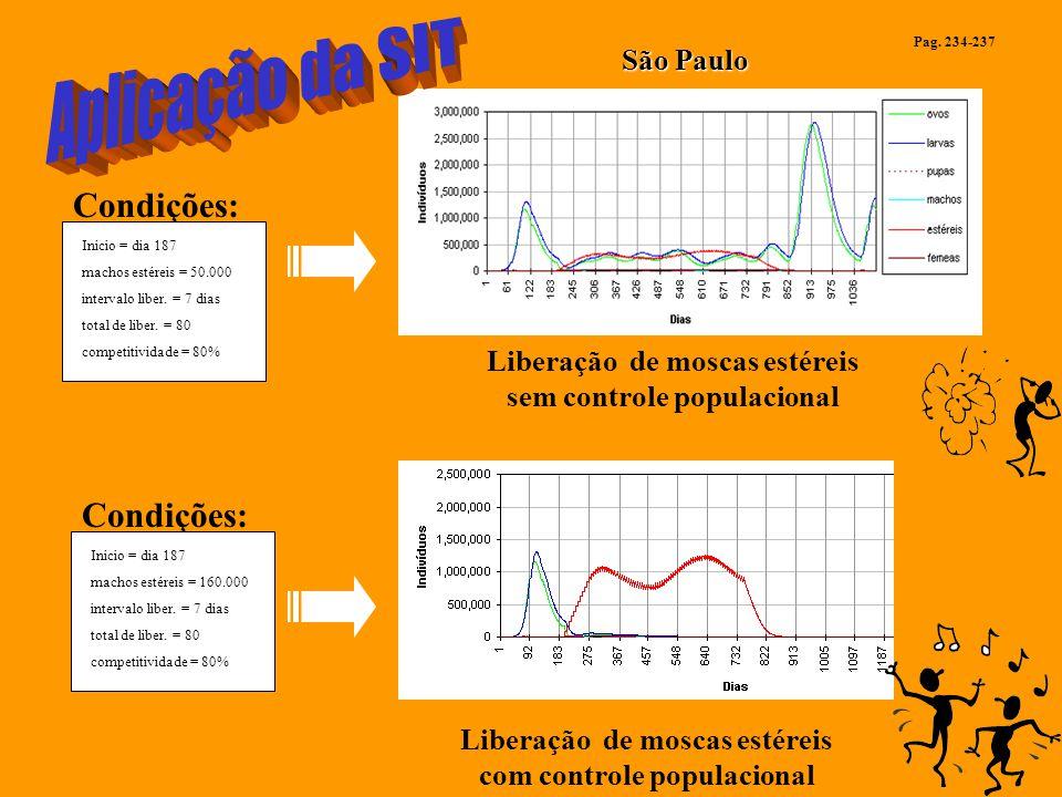 Figura 113 - Dinâmica populacional de C. capitata, considerando a aplicação da SIT - insuficiente para o controle populacional São Paulo Condições: In