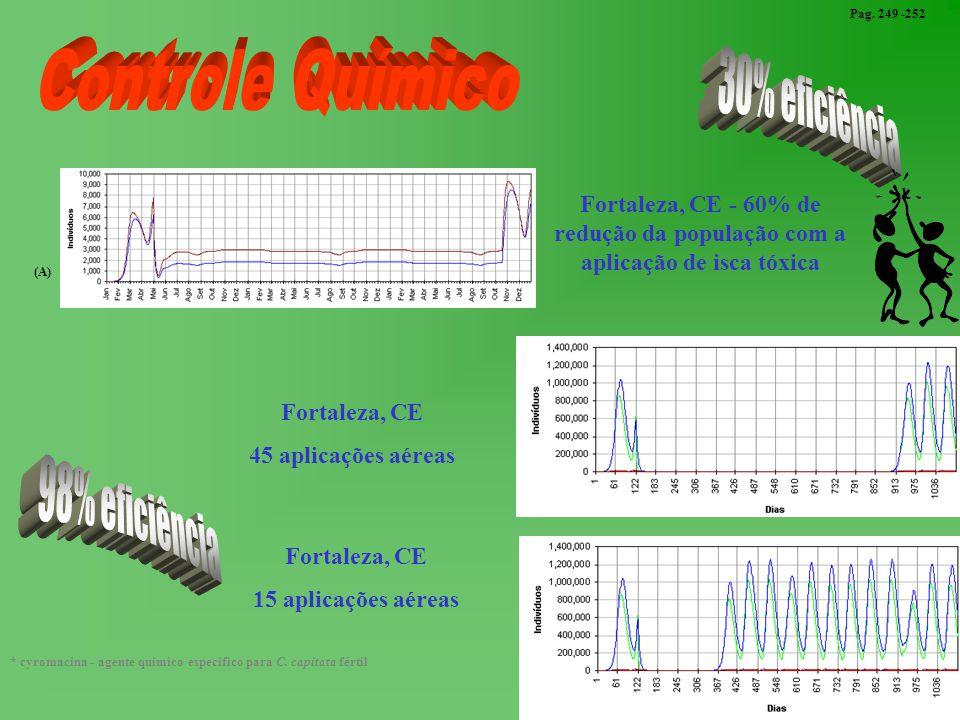 (A) Fortaleza, CE - 60% de redução da população com a aplicação de isca tóxica Fortaleza, CE 15 aplicações aéreas Fortaleza, CE 45 aplicações aéreas *
