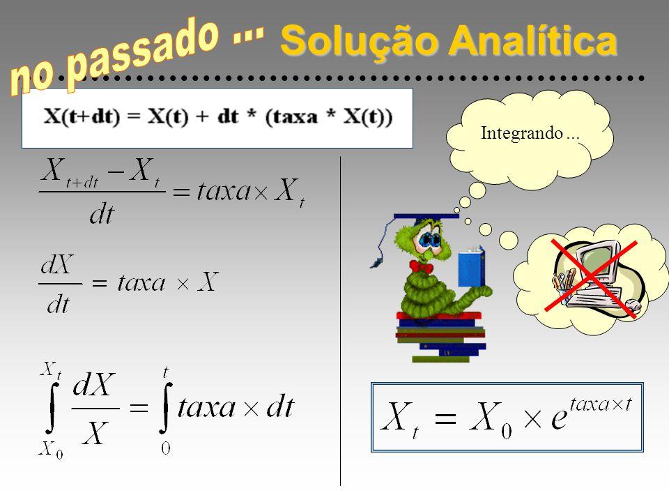 Solução Analítica Integrando...