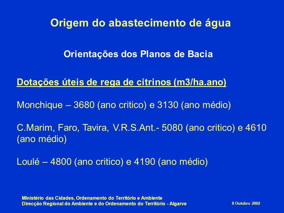8 Outubro 2002 Ministério das Cidades, Ordenamento do Território e Ambiente Direcção Regional do Ambiente e do Ordenamento do Território - Algarve Ori