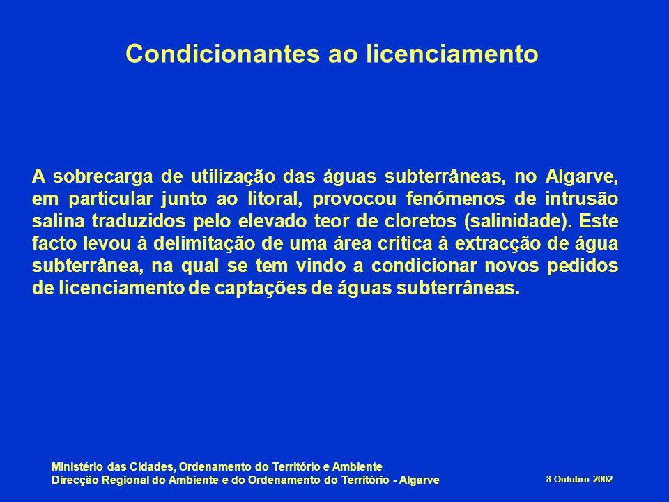 8 Outubro 2002 Ministério das Cidades, Ordenamento do Território e Ambiente Direcção Regional do Ambiente e do Ordenamento do Território - Algarve Con