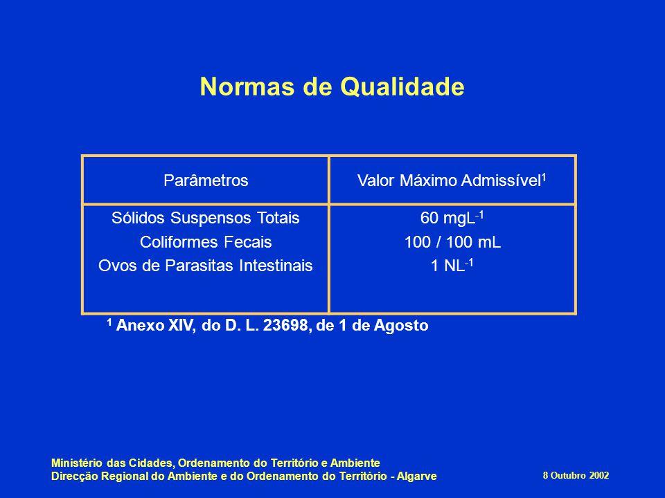 8 Outubro 2002 Ministério das Cidades, Ordenamento do Território e Ambiente Direcção Regional do Ambiente e do Ordenamento do Território - Algarve Par