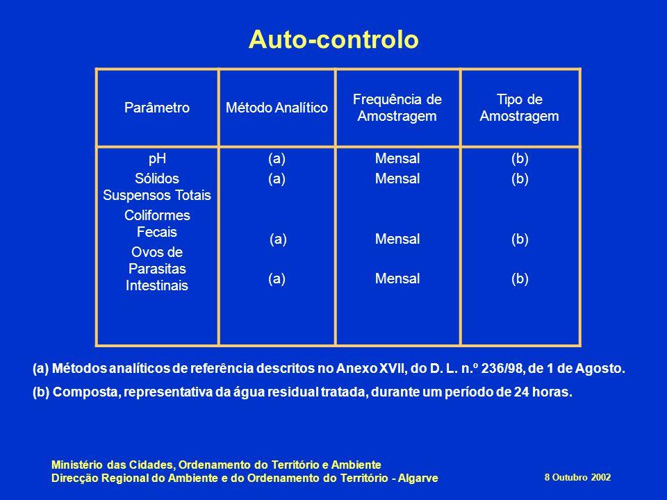 8 Outubro 2002 Ministério das Cidades, Ordenamento do Território e Ambiente Direcção Regional do Ambiente e do Ordenamento do Território - Algarve Aut