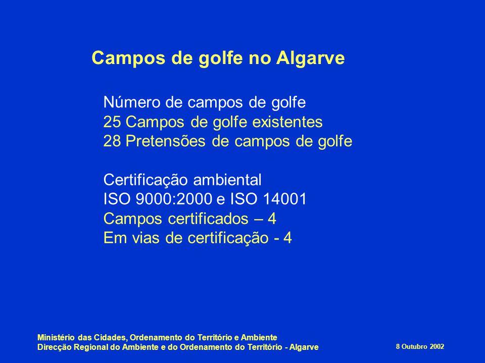 8 Outubro 2002 Ministério das Cidades, Ordenamento do Território e Ambiente Direcção Regional do Ambiente e do Ordenamento do Território - Algarve Cam