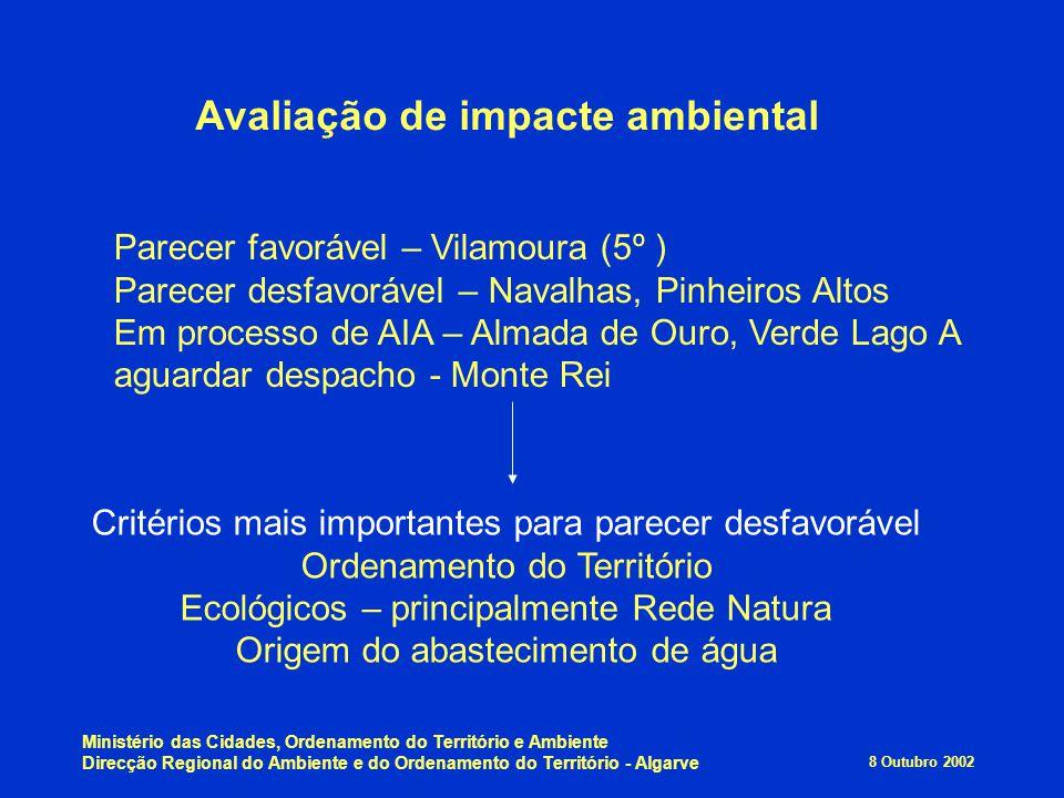 8 Outubro 2002 Ministério das Cidades, Ordenamento do Território e Ambiente Direcção Regional do Ambiente e do Ordenamento do Território - Algarve Ava