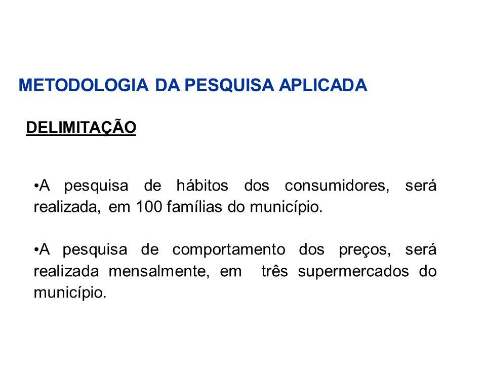 METODOLOGIA DA PESQUISA APLICADA DELIMITAÇÃO A pesquisa de hábitos dos consumidores, será realizada, em 100 famílias do município.