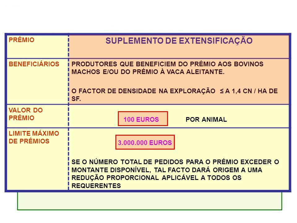 PRÉMIO SUPLEMENTO DE EXTENSIFICAÇÃO BENEFICIÁRIOSPRODUTORES QUE BENEFICIEM DO PRÉMIO AOS BOVINOS MACHOS E/OU DO PRÉMIO À VACA ALEITANTE.
