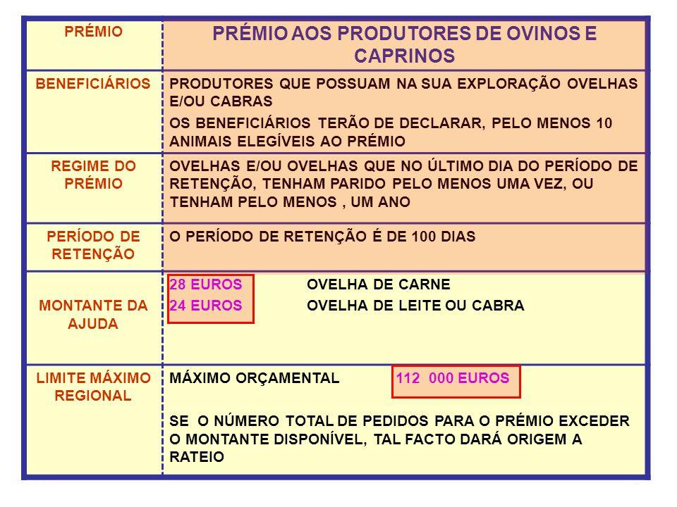PRÉMIO PRÉMIO AOS PRODUTORES DE OVINOS E CAPRINOS BENEFICIÁRIOSPRODUTORES QUE POSSUAM NA SUA EXPLORAÇÃO OVELHAS E/OU CABRAS OS BENEFICIÁRIOS TERÃO DE DECLARAR, PELO MENOS 10 ANIMAIS ELEGÍVEIS AO PRÉMIO REGIME DO PRÉMIO OVELHAS E/OU OVELHAS QUE NO ÚLTIMO DIA DO PERÍODO DE RETENÇÃO, TENHAM PARIDO PELO MENOS UMA VEZ, OU TENHAM PELO MENOS, UM ANO PERÍODO DE RETENÇÃO O PERÍODO DE RETENÇÃO É DE 100 DIAS MONTANTE DA AJUDA 28 EUROS OVELHA DE CARNE 24 EUROS OVELHA DE LEITE OU CABRA LIMITE MÁXIMO REGIONAL MÁXIMO ORÇAMENTAL 112 000 EUROS SE O NÚMERO TOTAL DE PEDIDOS PARA O PRÉMIO EXCEDER O MONTANTE DISPONÍVEL, TAL FACTO DARÁ ORIGEM A RATEIO