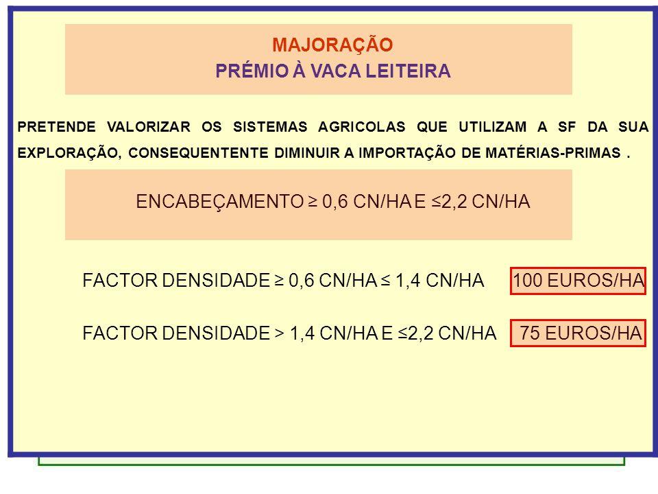 MAJORAÇÃO PRÉMIO À VACA LEITEIRA PRETENDE VALORIZAR OS SISTEMAS AGRICOLAS QUE UTILIZAM A SF DA SUA EXPLORAÇÃO, CONSEQUENTENTE DIMINUIR A IMPORTAÇÃO DE MATÉRIAS-PRIMAS.