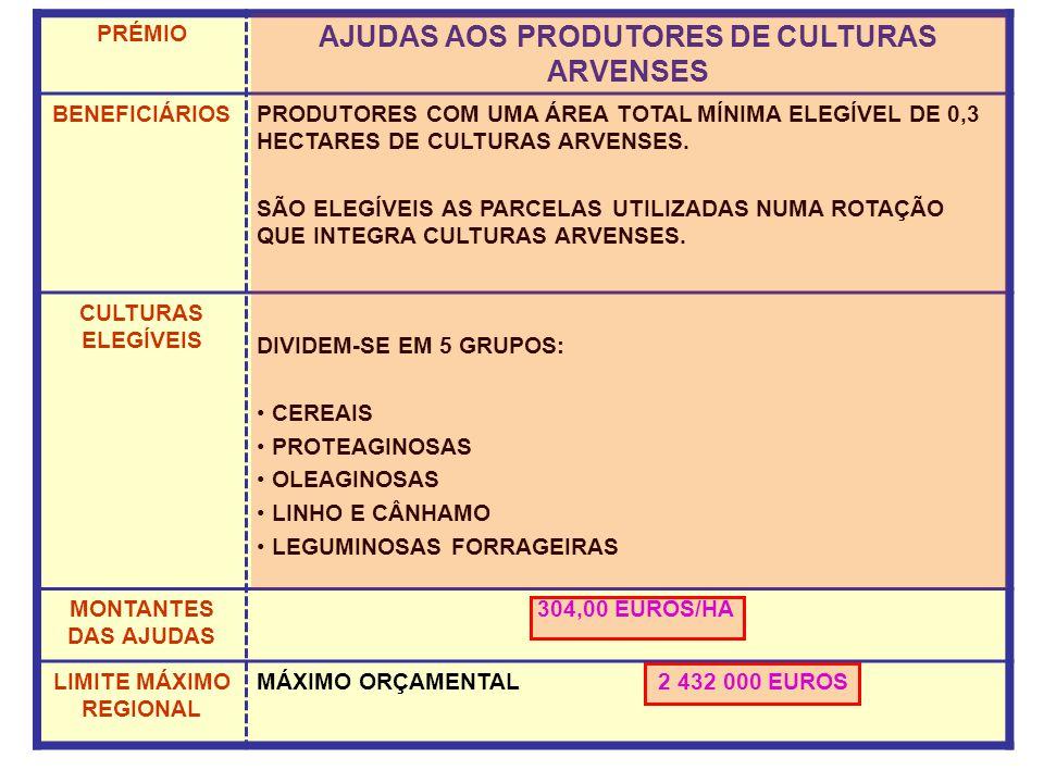 PRÉMIO AJUDAS AOS PRODUTORES DE CULTURAS ARVENSES BENEFICIÁRIOSPRODUTORES COM UMA ÁREA TOTAL MÍNIMA ELEGÍVEL DE 0,3 HECTARES DE CULTURAS ARVENSES.
