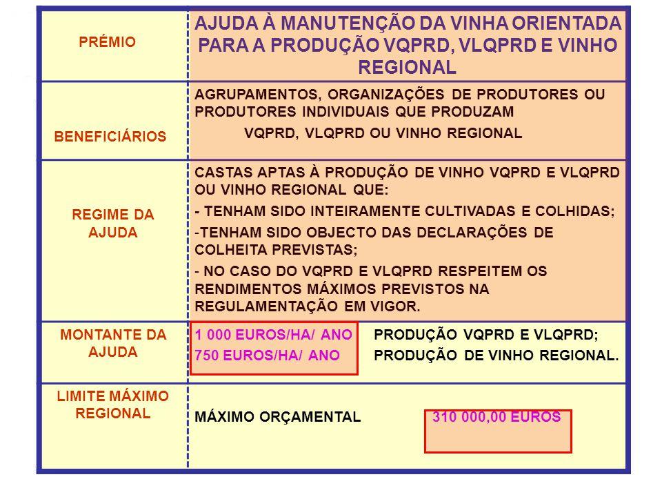 PRÉMIO AJUDA À MANUTENÇÃO DA VINHA ORIENTADA PARA A PRODUÇÃO VQPRD, VLQPRD E VINHO REGIONAL BENEFICIÁRIOS AGRUPAMENTOS, ORGANIZAÇÕES DE PRODUTORES OU PRODUTORES INDIVIDUAIS QUE PRODUZAM VQPRD, VLQPRD OU VINHO REGIONAL REGIME DA AJUDA CASTAS APTAS À PRODUÇÃO DE VINHO VQPRD E VLQPRD OU VINHO REGIONAL QUE: - TENHAM SIDO INTEIRAMENTE CULTIVADAS E COLHIDAS; -TENHAM SIDO OBJECTO DAS DECLARAÇÕES DE COLHEITA PREVISTAS; - NO CASO DO VQPRD E VLQPRD RESPEITEM OS RENDIMENTOS MÁXIMOS PREVISTOS NA REGULAMENTAÇÃO EM VIGOR.
