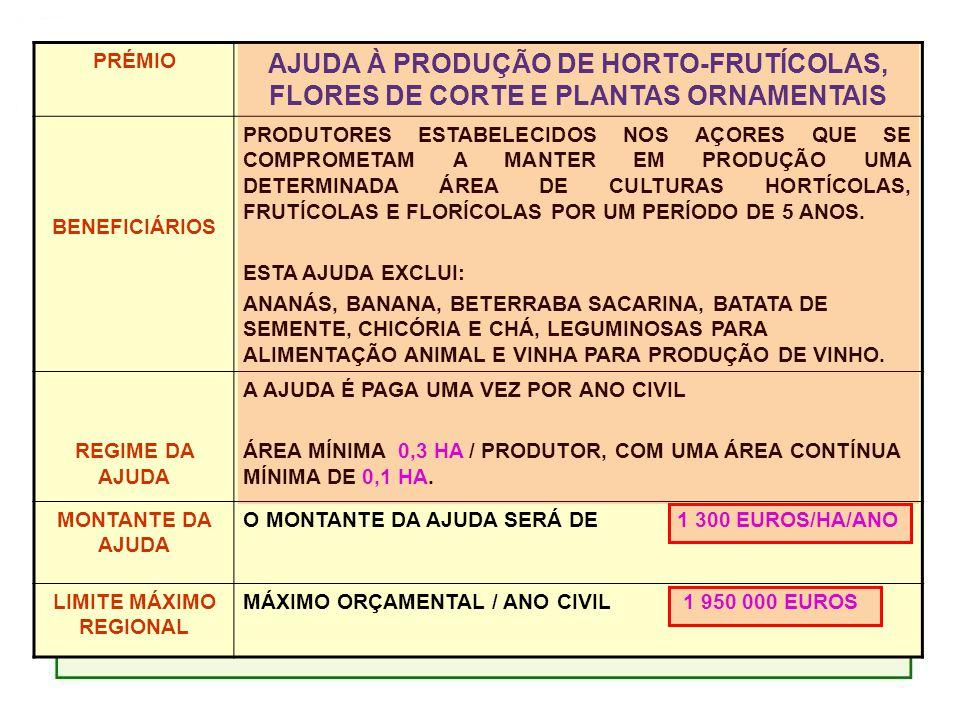 PRÉMIO AJUDA À PRODUÇÃO DE HORTO-FRUTÍCOLAS, FLORES DE CORTE E PLANTAS ORNAMENTAIS BENEFICIÁRIOS PRODUTORES ESTABELECIDOS NOS AÇORES QUE SE COMPROMETAM A MANTER EM PRODUÇÃO UMA DETERMINADA ÁREA DE CULTURAS HORTÍCOLAS, FRUTÍCOLAS E FLORÍCOLAS POR UM PERÍODO DE 5 ANOS.