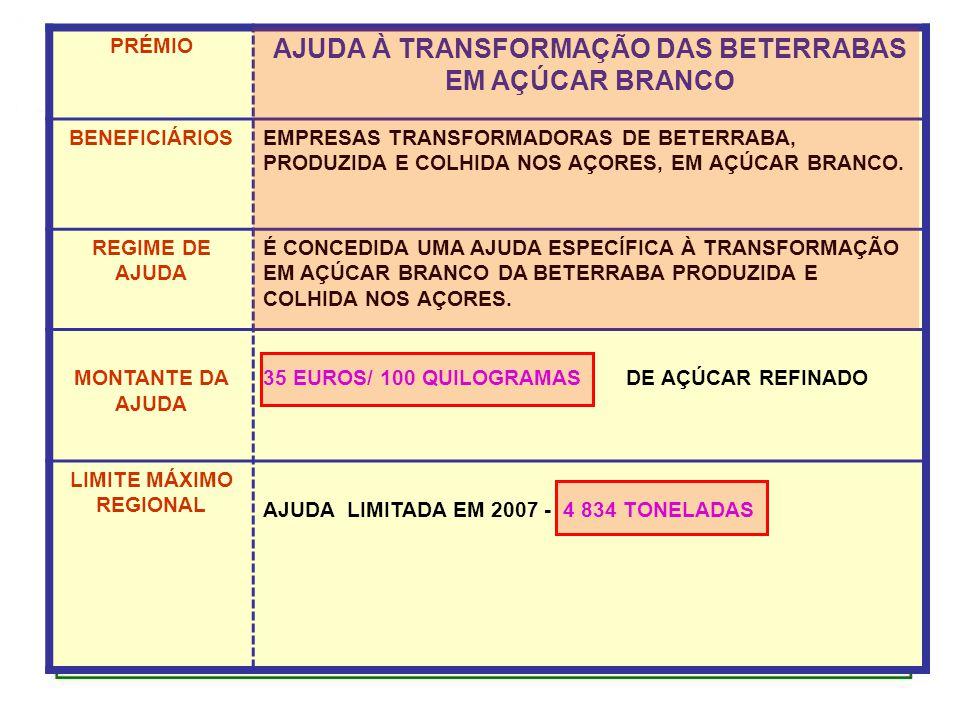 PRÉMIO AJUDA À TRANSFORMAÇÃO DAS BETERRABAS EM AÇÚCAR BRANCO BENEFICIÁRIOSEMPRESAS TRANSFORMADORAS DE BETERRABA, PRODUZIDA E COLHIDA NOS AÇORES, EM AÇÚCAR BRANCO.