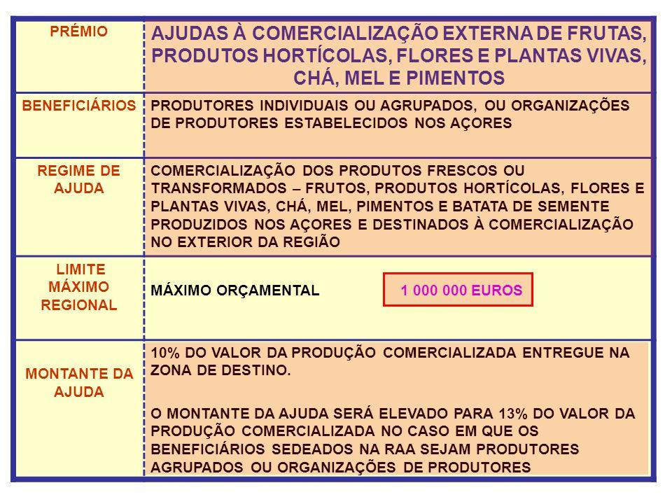 PRÉMIO AJUDAS À COMERCIALIZAÇÃO EXTERNA DE FRUTAS, PRODUTOS HORTÍCOLAS, FLORES E PLANTAS VIVAS, CHÁ, MEL E PIMENTOS BENEFICIÁRIOSPRODUTORES INDIVIDUAIS OU AGRUPADOS, OU ORGANIZAÇÕES DE PRODUTORES ESTABELECIDOS NOS AÇORES REGIME DE AJUDA COMERCIALIZAÇÃO DOS PRODUTOS FRESCOS OU TRANSFORMADOS – FRUTOS, PRODUTOS HORTÍCOLAS, FLORES E PLANTAS VIVAS, CHÁ, MEL, PIMENTOS E BATATA DE SEMENTE PRODUZIDOS NOS AÇORES E DESTINADOS À COMERCIALIZAÇÃO NO EXTERIOR DA REGIÃO LIMITE MÁXIMO REGIONAL MÁXIMO ORÇAMENTAL 1 000 000 EUROS MONTANTE DA AJUDA 10% DO VALOR DA PRODUÇÃO COMERCIALIZADA ENTREGUE NA ZONA DE DESTINO.
