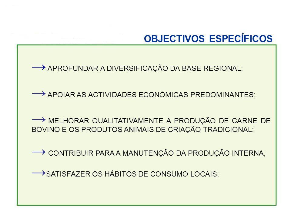 OBJECTIVOS ESPECÍFICOS → APROFUNDAR A DIVERSIFICAÇÃO DA BASE REGIONAL; → APOIAR AS ACTIVIDADES ECONÓMICAS PREDOMINANTES; → MELHORAR QUALITATIVAMENTE A PRODUÇÃO DE CARNE DE BOVINO E OS PRODUTOS ANIMAIS DE CRIAÇÃO TRADICIONAL; → CONTRIBUIR PARA A MANUTENÇÃO DA PRODUÇÃO INTERNA; → SATISFAZER OS HÁBITOS DE CONSUMO LOCAIS;