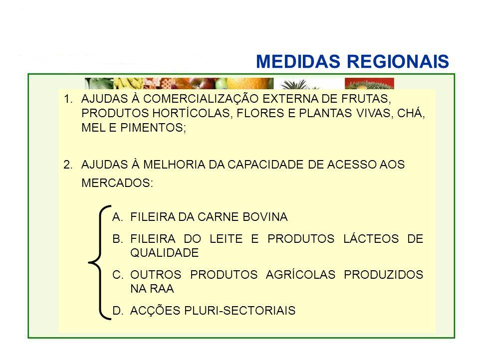 MEDIDAS REGIONAIS AJUDAS À COMERCIALIZAÇÃO 1.AJUDAS À COMERCIALIZAÇÃO EXTERNA DE FRUTAS, PRODUTOS HORTÍCOLAS, FLORES E PLANTAS VIVAS, CHÁ, MEL E PIMENTOS; 2.AJUDAS À MELHORIA DA CAPACIDADE DE ACESSO AOS MERCADOS: A.FILEIRA DA CARNE BOVINA B.FILEIRA DO LEITE E PRODUTOS LÁCTEOS DE QUALIDADE C.OUTROS PRODUTOS AGRÍCOLAS PRODUZIDOS NA RAA D.ACÇÕES PLURI-SECTORIAIS