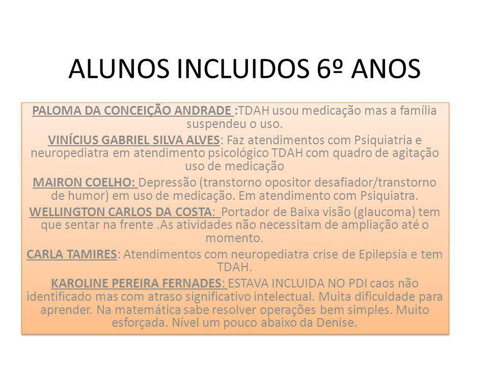 ALUNOS INCLUIDOS 6º ANOS PALOMA DA CONCEIÇÃO ANDRADE :TDAH usou medicação mas a família suspendeu o uso.