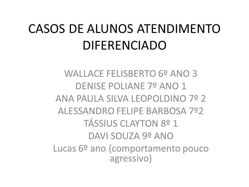CASOS DE ALUNOS ATENDIMENTO DIFERENCIADO WALLACE FELISBERTO 6º ANO 3 DENISE POLIANE 7º ANO 1 ANA PAULA SILVA LEOPOLDINO 7º 2 ALESSANDRO FELIPE BARBOSA 7º2 TÁSSIUS CLAYTON 8º 1 DAVI SOUZA 9º ANO Lucas 6º ano (comportamento pouco agressivo)