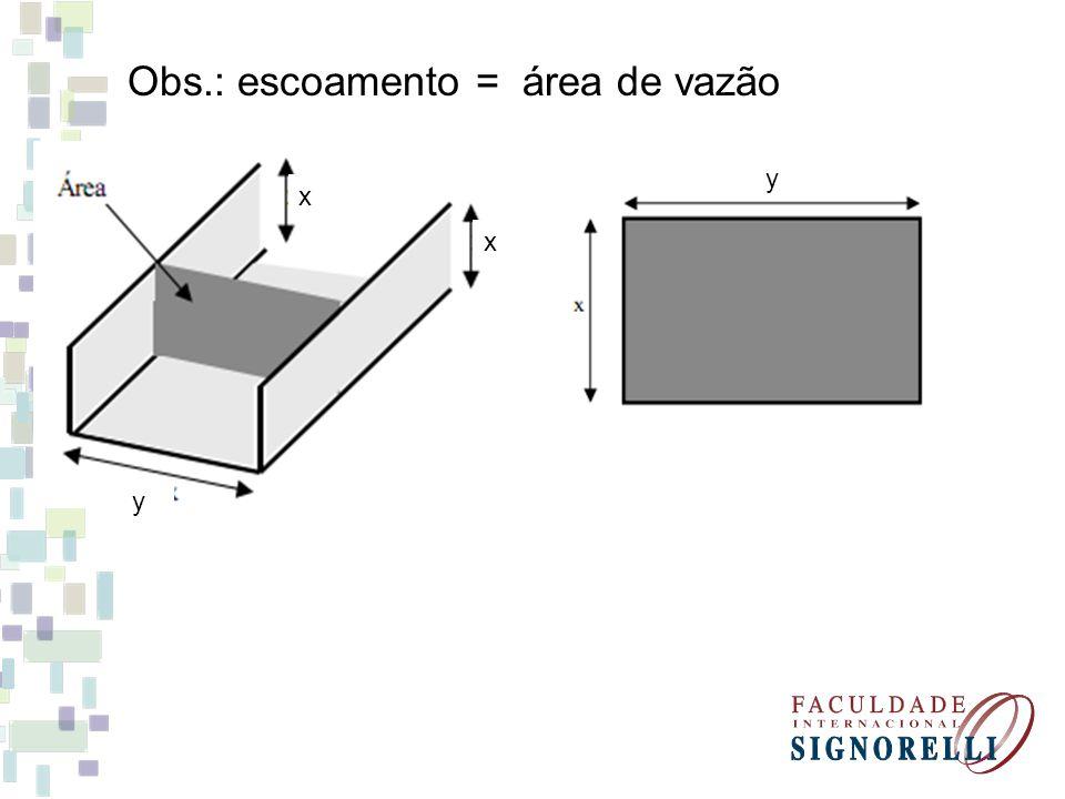 Obs.: escoamento = área de vazão x x y y