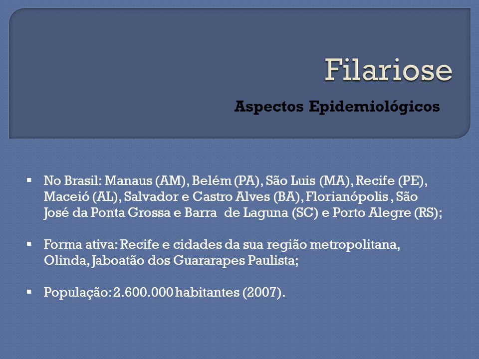 Aspectos Epidemiológicos  No Brasil: Manaus (AM), Belém (PA), São Luis (MA), Recife (PE), Maceió (AL), Salvador e Castro Alves (BA), Florianópolis, São José da Ponta Grossa e Barra de Laguna (SC) e Porto Alegre (RS);  Forma ativa: Recife e cidades da sua região metropolitana, Olinda, Jaboatão dos Guararapes Paulista;  População: 2.600.000 habitantes (2007).