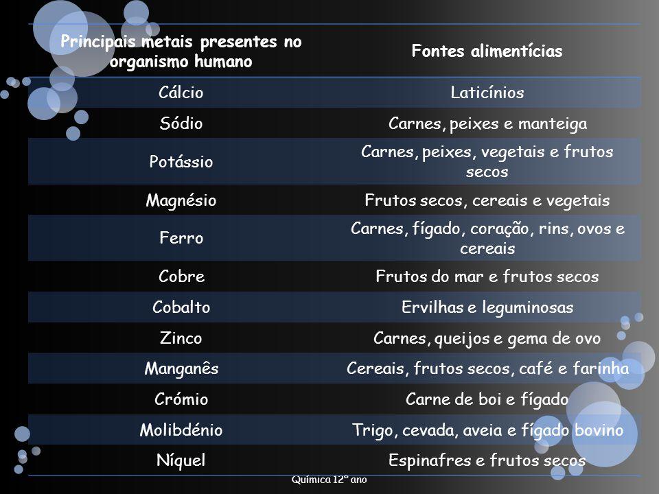 Química 12º ano Principais metais presentes no organismo humano Fontes alimentícias CálcioLaticínios SódioCarnes, peixes e manteiga Potássio Carnes, p