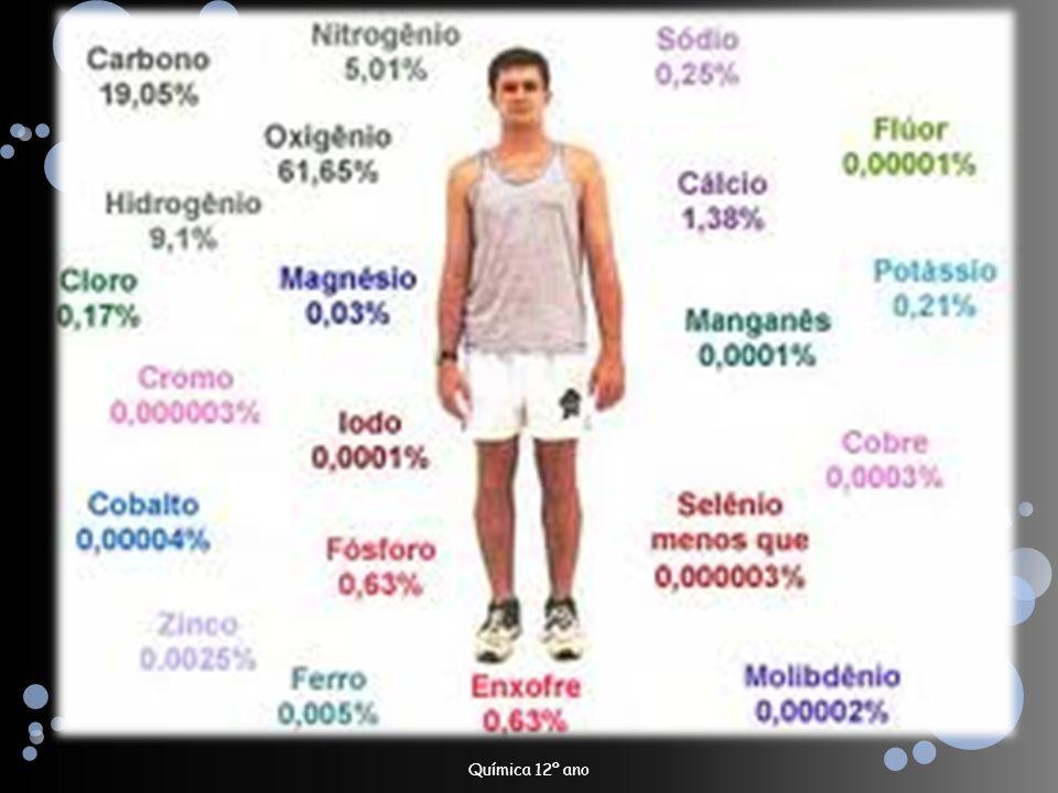 Quadro 2: doenças e perturbações resultantes da deficiência e do excesso de alguns elementos essenciais Química 12º ano Escola Secundária de Caldas das Taipas Ano Letivo: 2011/2012