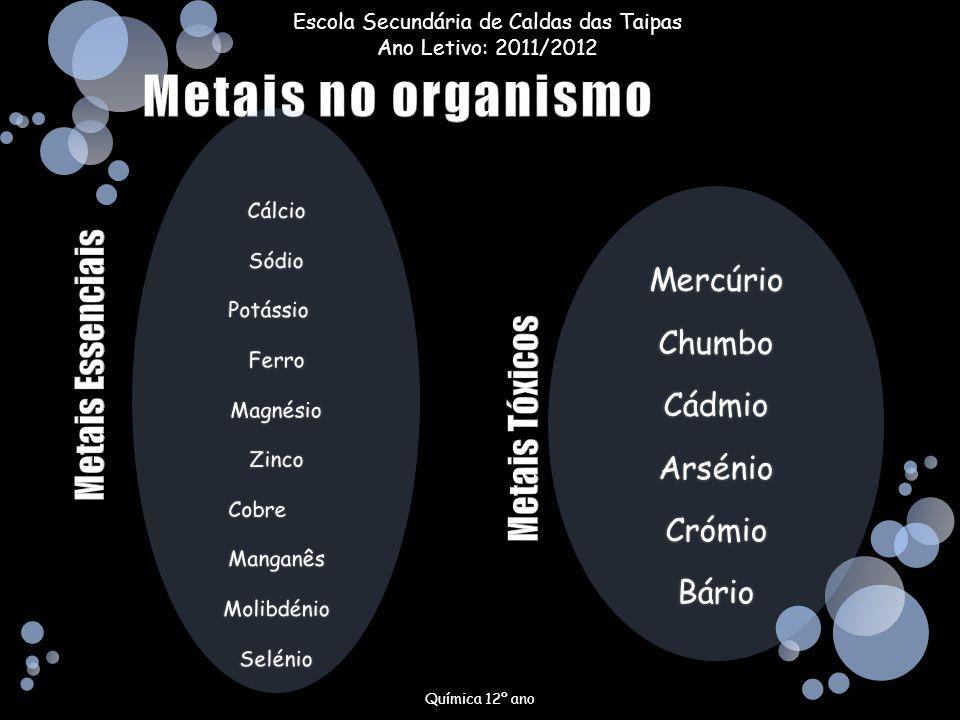 Cálcio Sódio Potássio Ferro Magnésio Zinco Cobre Manganês Molibdénio Selénio Mercúrio Chumbo Cádmio Arsénio Crómio Bário Química 12º ano Escola Secund