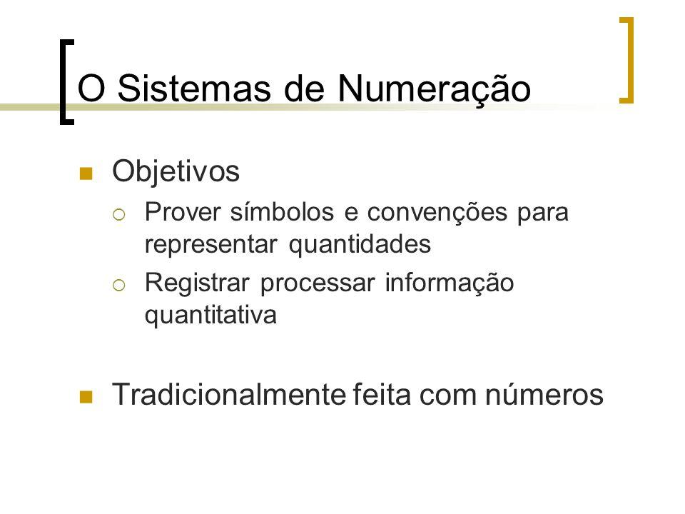 O Sistemas de Numeração Objetivos  Prover símbolos e convenções para representar quantidades  Registrar processar informação quantitativa Tradicionalmente feita com números