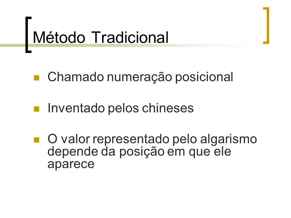 Método Tradicional Chamado numeração posicional Inventado pelos chineses O valor representado pelo algarismo depende da posição em que ele aparece