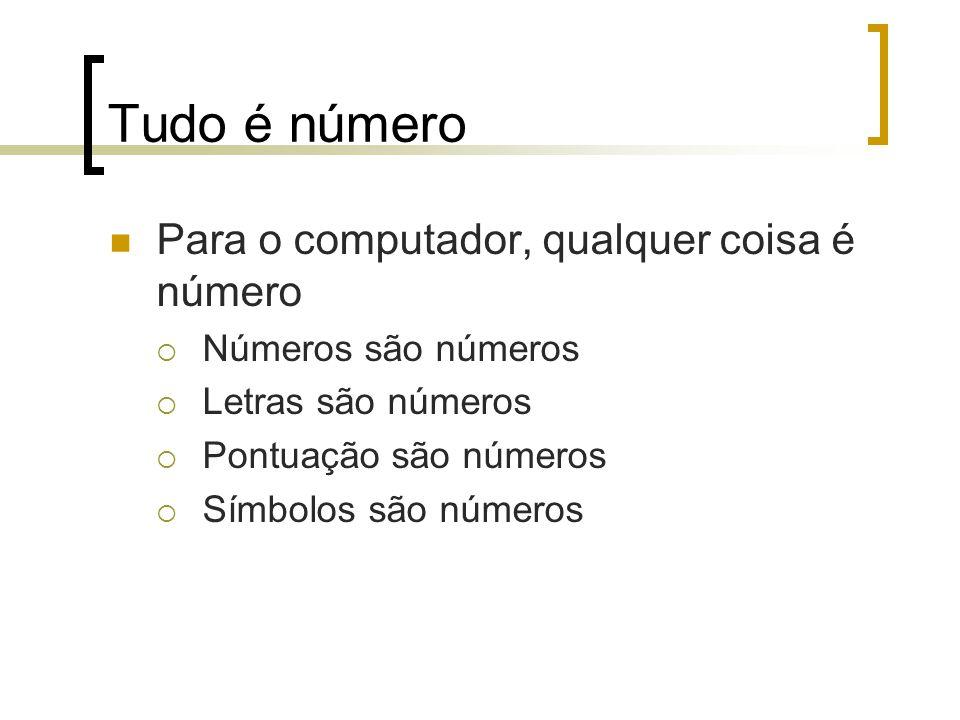 Tudo é número Para o computador, qualquer coisa é número  Números são números  Letras são números  Pontuação são números  Símbolos são números