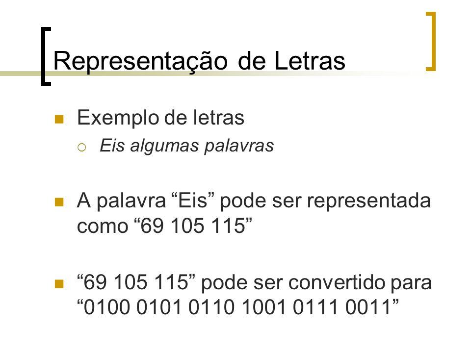 Representação de Letras Exemplo de letras  Eis algumas palavras A palavra Eis pode ser representada como 69 105 115 69 105 115 pode ser convertido para 0100 0101 0110 1001 0111 0011