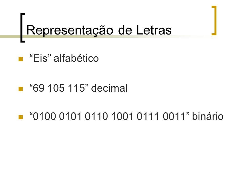 Representação de Letras Eis alfabético 69 105 115 decimal 0100 0101 0110 1001 0111 0011 binário
