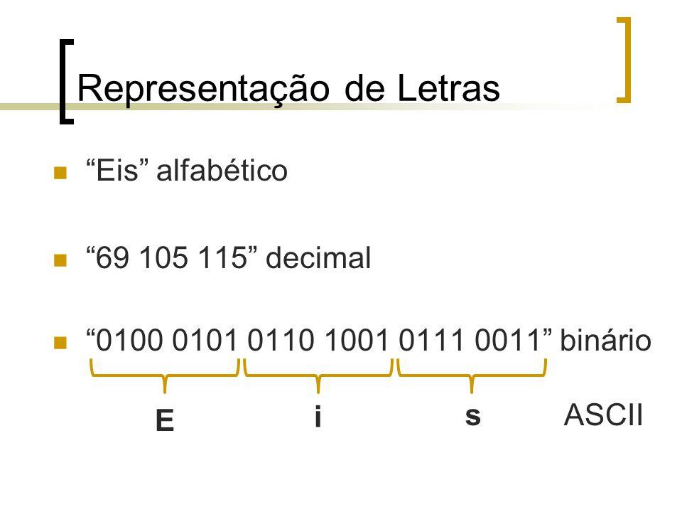 Representação de Letras Eis alfabético 69 105 115 decimal 0100 0101 0110 1001 0111 0011 binário E i sASCII