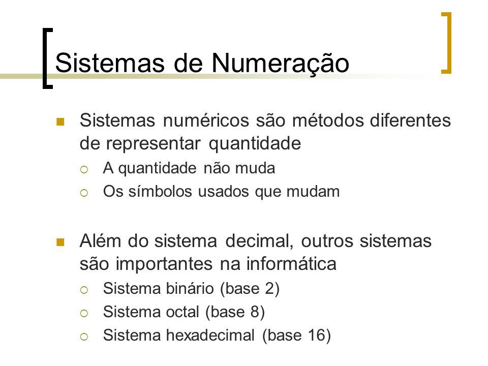 Sistemas de Numeração Sistemas numéricos são métodos diferentes de representar quantidade  A quantidade não muda  Os símbolos usados que mudam Além do sistema decimal, outros sistemas são importantes na informática  Sistema binário (base 2)  Sistema octal (base 8)  Sistema hexadecimal (base 16)