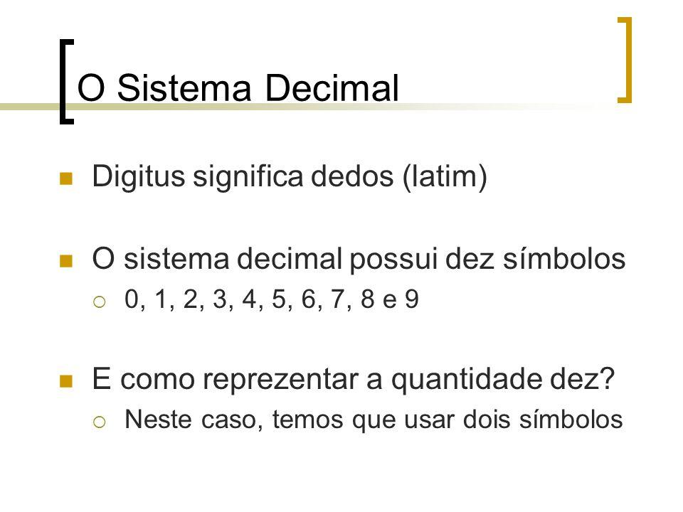 O Sistema Decimal Digitus significa dedos (latim) O sistema decimal possui dez símbolos  0, 1, 2, 3, 4, 5, 6, 7, 8 e 9 E como reprezentar a quantidade dez.