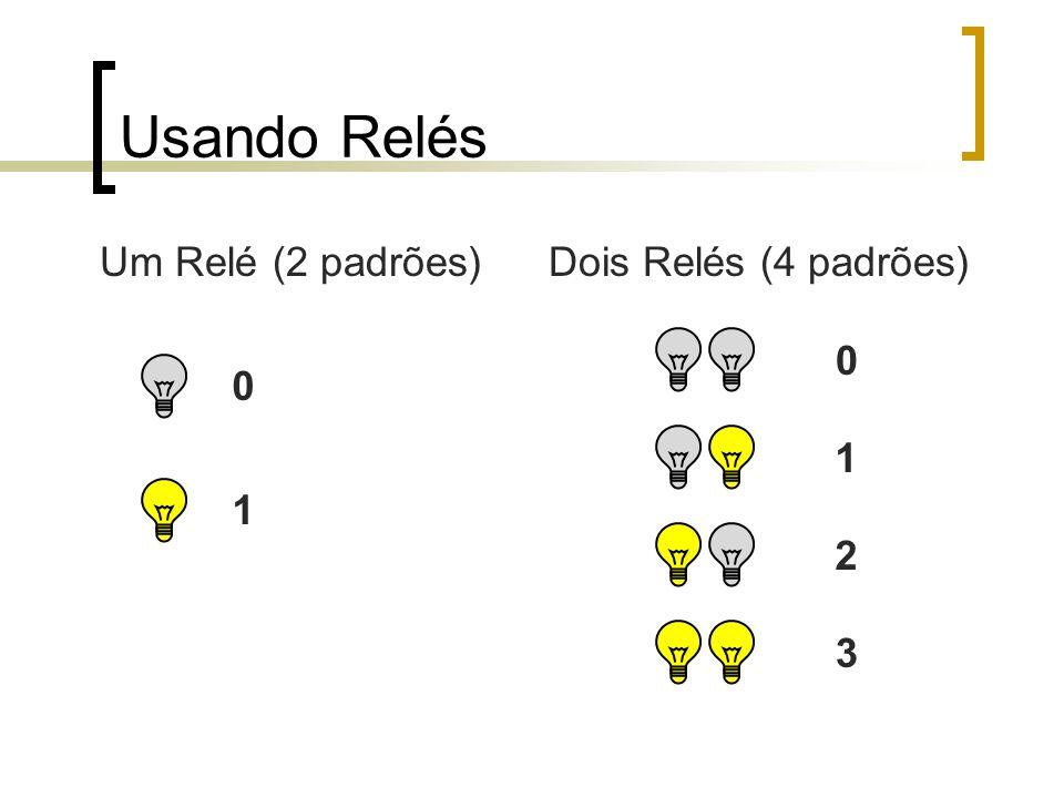 Usando Relés 0 1 Um Relé (2 padrões) Dois Relés (4 padrões) 0 1 2 3