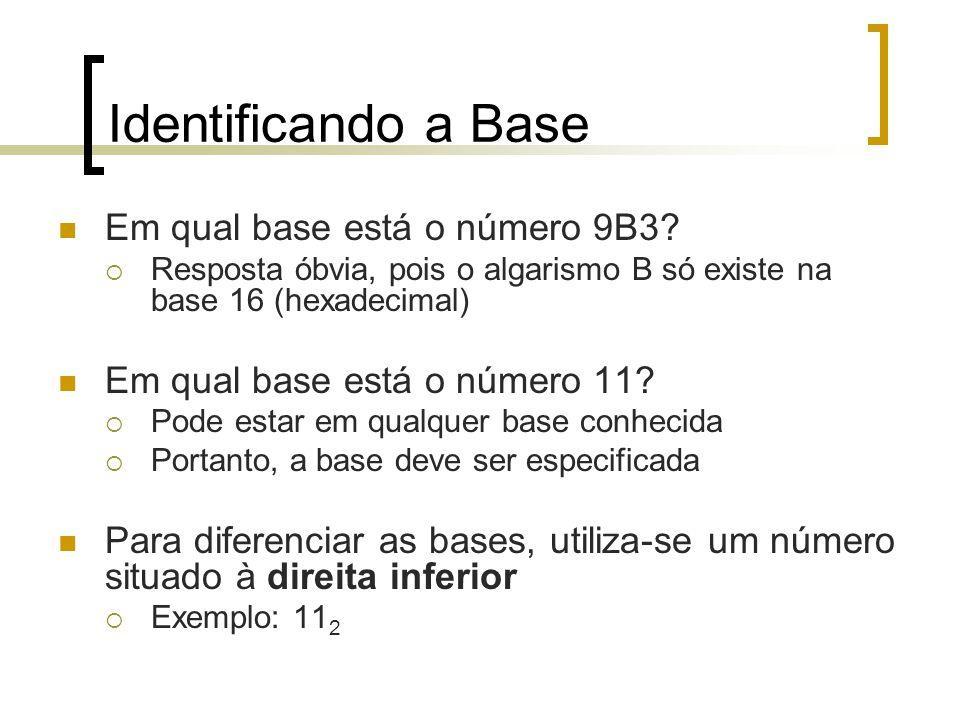 Identificando a Base Em qual base está o número 9B3.
