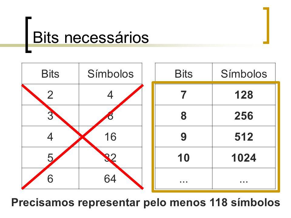 Bits necessários BitsSímbolos 24 38 416 532 664 BitsSímbolos 7128 8256 9512 101024...