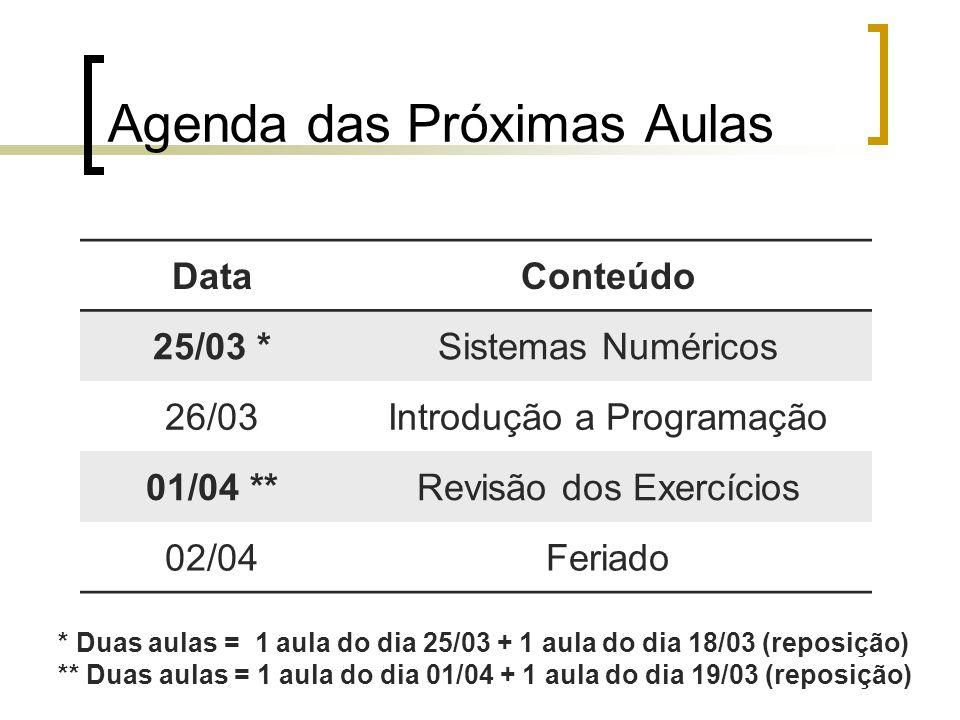 Agenda das Próximas Aulas DataConteúdo 25/03 *Sistemas Numéricos 26/03Introdução a Programação 01/04 **Revisão dos Exercícios 02/04Feriado * Duas aulas = 1 aula do dia 25/03 + 1 aula do dia 18/03 (reposição) ** Duas aulas = 1 aula do dia 01/04 + 1 aula do dia 19/03 (reposição)