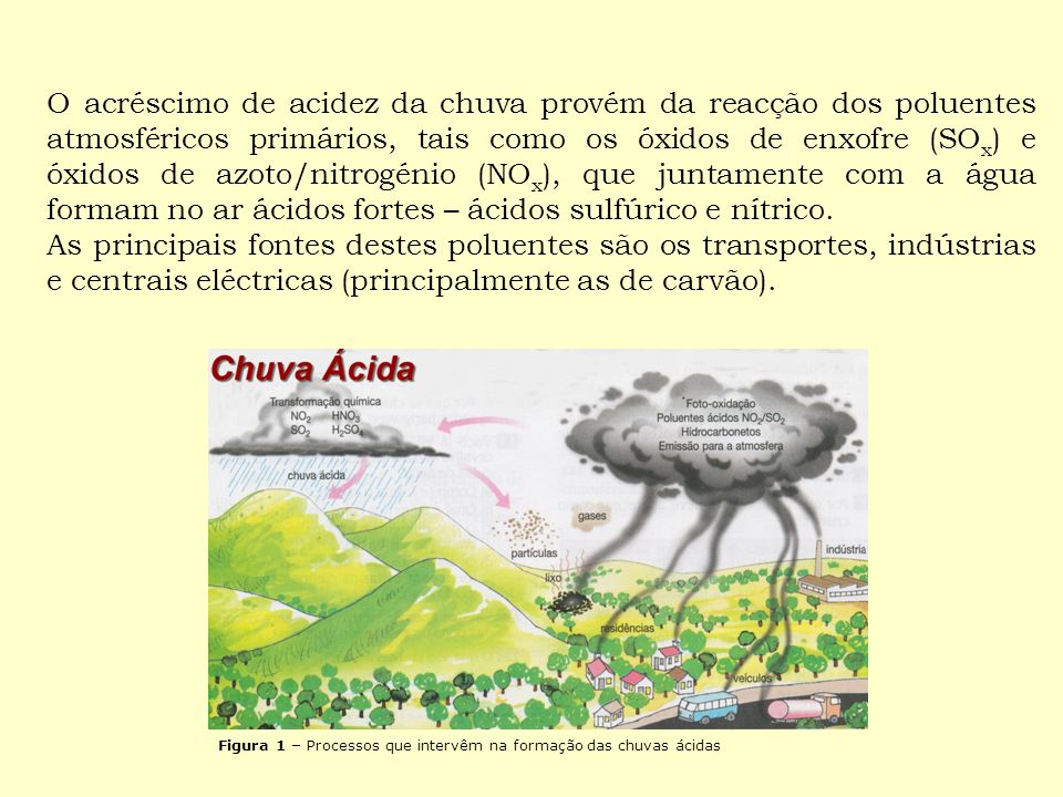 O gás mais influente na acidificação da chuva é o dióxido de enxofre (SO 2 ).